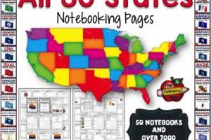 Patriotic Homeschool Resources. US History, geography, 4th of July, + more. hsbapost.com